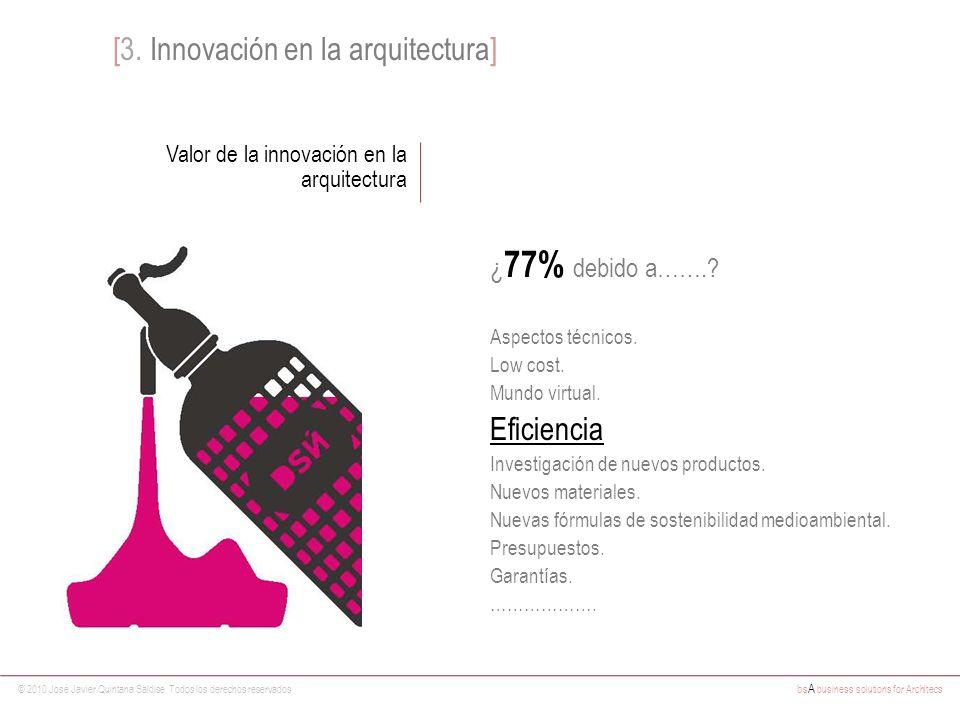 [3. Innovación en la arquitectura]